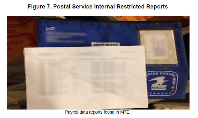 USPS OIG: Mail Left in Mail Transport Equipment Dispatched to Dallas, TX MTESC