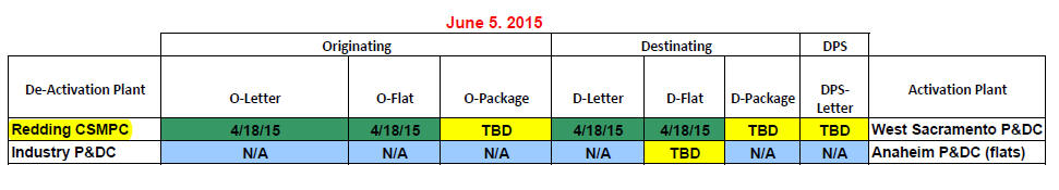 USPS Network Rationalization Plant Consolidations updated June 12, 2015
