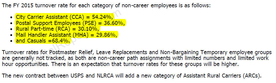 USPS says FY2015 turnover rate for non-career postal employees was nearly 40%